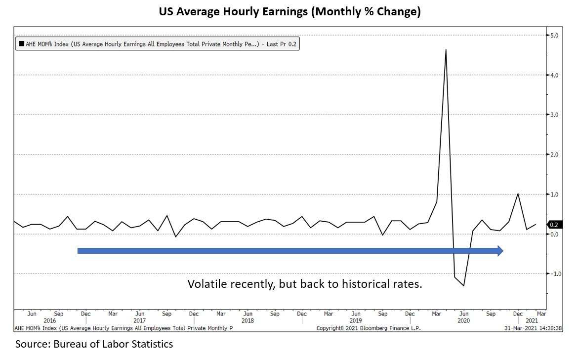 light at the end of a long tunnel hourly earnings image 3