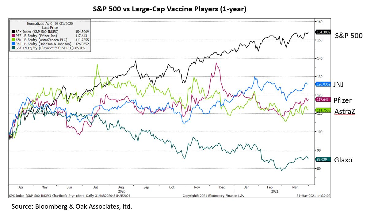 light at the end of a long tunnel S&P v Vaccine Image 4